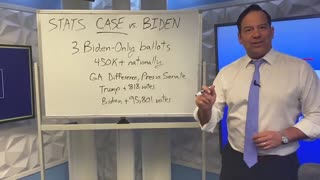 Statistical Improbability of Joe Biden's Election Victory