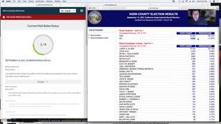 Kern County Ballot Counting