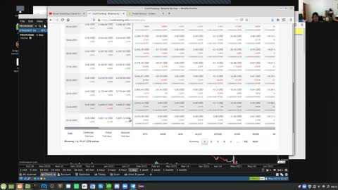 From 5 and half K to 7k in 7 day cryptocurrency trading account