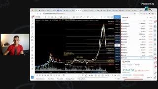 CRYPTO CRASH UPDATE- Going to Plan!! Bitcoin, Ethereum, Crypto News