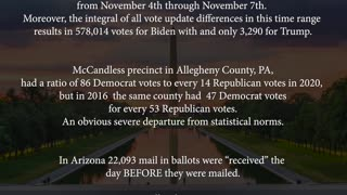 Proof of Election Fraud and Interference