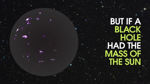 How Big Are Black Holes