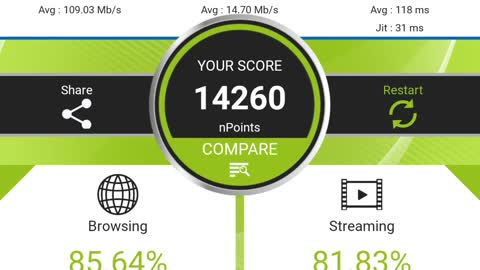 T-Mobile 5G Network Test
