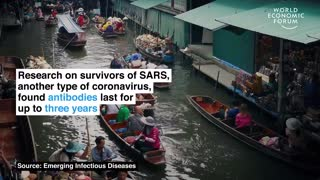 What can bring the end the COVID PANDEMIC?