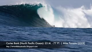 BIGGEST WAVES EVER SURFED IN HISTORY!!!!