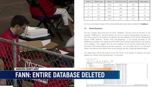 Maricopa County Officials DELETED Main Database Directory from Voting Machines