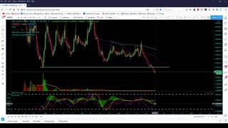 Crypto Analysis 1/9/21