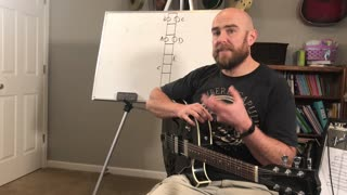 Guitar Lesson: The Nuts & Bolts of a Blues Pocket