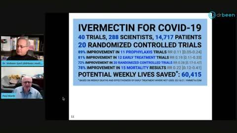 COVID 19 Ivermectin Effectiveness