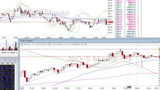 Day Trade Recap - 2.9.21 $NIO $CGC $BILI