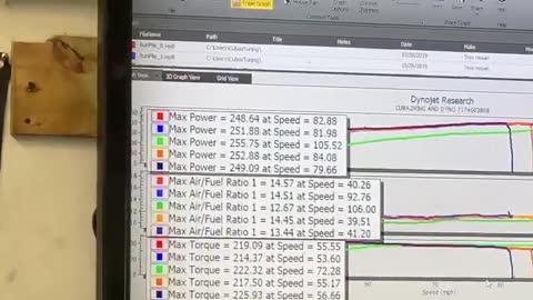 sr20 powered s14.5