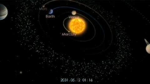 The next hundred year of our Sun & solar system