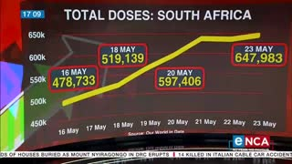 COVID-19 Vaccine | South Africa chases immunity