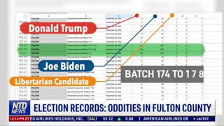 Election Records Show Oddities in Fulton County