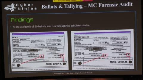 Massive Duplicate Ballot Discrepancies Revealed In Audit Report