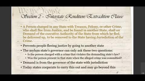 US Constitution Article Four, explained