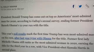 Trump Wins Gallup Poll America's Most Admired Man!