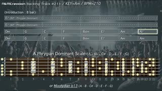 Neoclassical Symphonic METAL Backing Track in Am