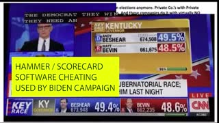 2020 Election - Live Vote Fraud Caught on CNN