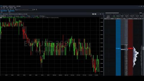 AUTOMATED TRADING WITH TRADESTATION