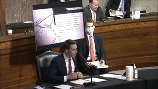 Big Tech Hearing - Senator Hawley questions Facebook CEO on Centra