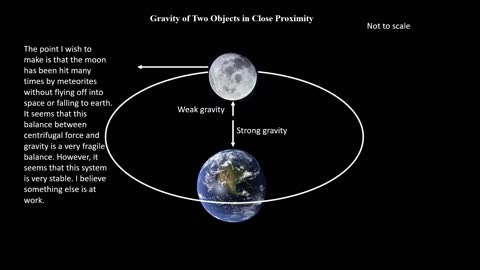 Gravity, Two Objects in Close Proximity