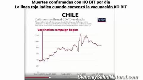 La vacunación es la que está creando las variantes K0 BIT asegura premio nobel Luc Montagnier