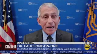Fauci admits that indoor masks were about imagery