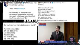 The Truth on the Election and Voting fraud.