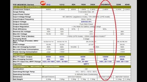 OffGrid Inverter - Reliable quality - Mpp-Solar PiP-2424MSX - 6 years 24/7 - 60A Mppt, 2400Watt
