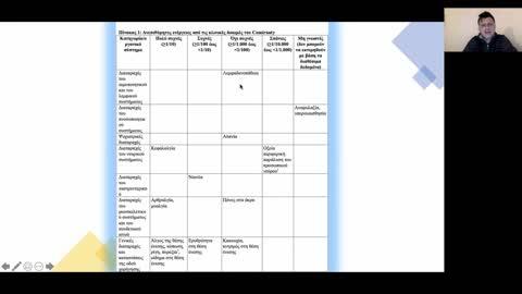 Εμβόλια και ανεπιθύμητες ενέργειες