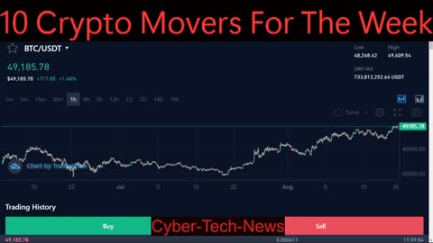 10 Crypto Mover For The Week / 8-21-21