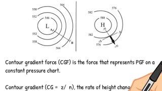 Meteorology Atmospheric Forces