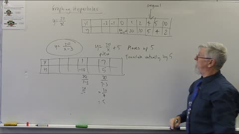 Math Graphing Set B 02 Hyperbolas or Reciprocal Functions