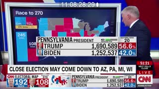 Election Fraud Caught Live On T.V.
