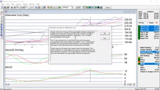 Getting Started Right with WInWayCharts