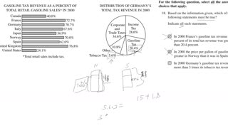 Interpreting Information from Graphs: Practice GRE with a Cambridge PhD